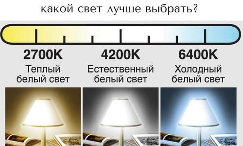 Трассу Дубки-Левадки осветили холодом в 7000 Кельвинов