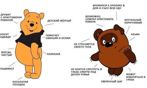 «Крым 24» оригинально объяснил, почему Кабанов лучше Нахлупина