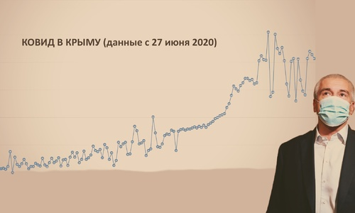 В ковидном антирекорде по стране вины Крыма нет