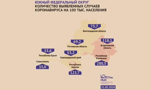 Крыму удается сдерживать распространение заразы. Чья это заслуга?