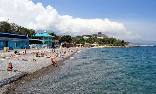 Яндекс обозначил открытые и закрытые пляжи Алушты