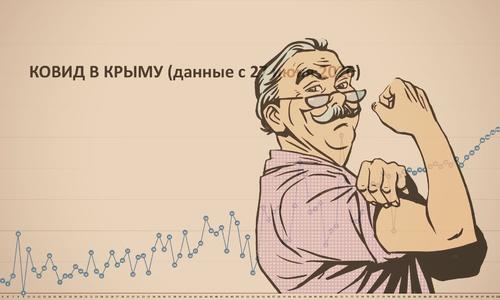 У ковида в Крыму прекрасная потенция!